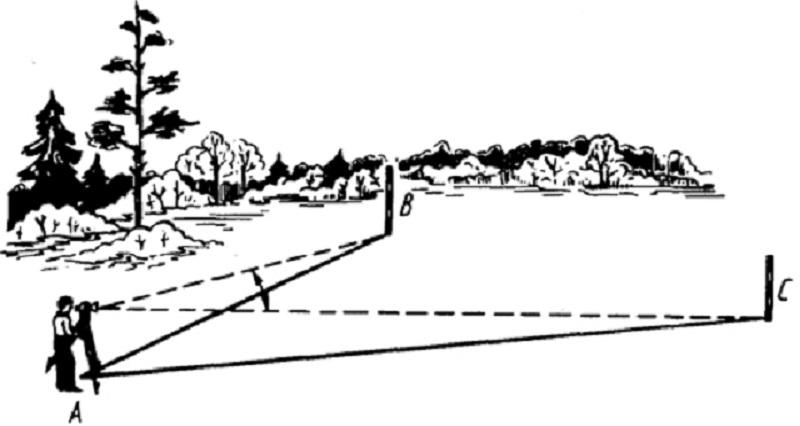Измерение горизонтальных углов теодолитом.